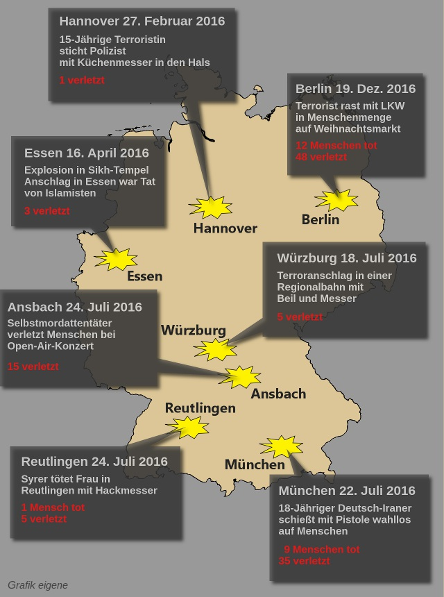 Terror Attacken 2016 in Deutschland
